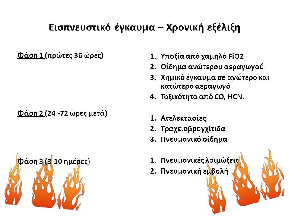 Εισπνευστικό έγκαυμα – Χρονική εξέλιξη Φάση 1 (πρώτες 36 ώρες) Φάση 2 (24 -72 ώρες μετά) Φάση 3 (3-10 ημέρες) 1.Υποξία από χαμηλό FiO2 2.Οίδημα ανώτερ