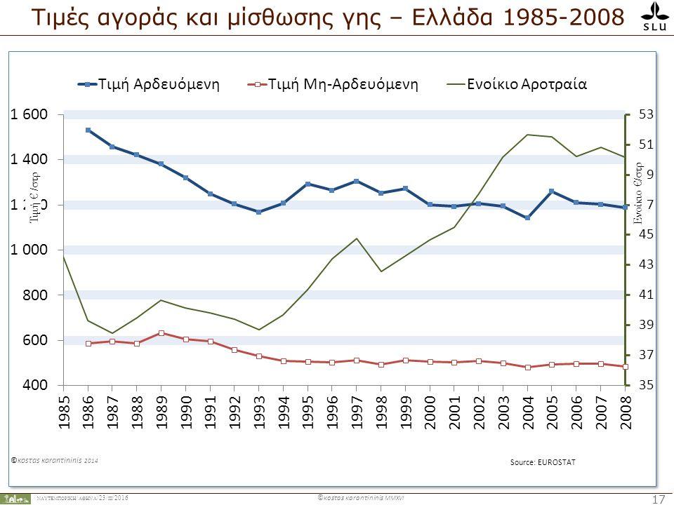 ΝΑΥΤΕΜΠΟΡΙΚΉ / ΑΘΗΝΑ /23/ ΙIΙ /2016 ©κosτas κaranτininis MMXVI 17 Τιμές αγοράς και μίσθωσης γης – Ελλάδα 1985-2008