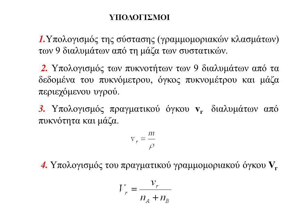 1.Υπολογισμός της σύστασης (γραμμομοριακών κλασμάτων) των 9 διαλυμάτων από τη μάζα των συστατικών.