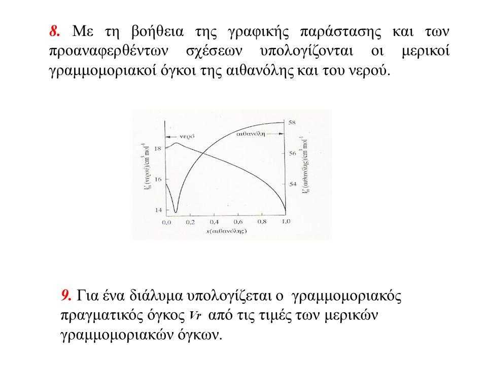 8. Με τη βοήθεια της γραφικής παράστασης και των προαναφερθέντων σχέσεων υπολογίζονται οι μερικοί γραμμομοριακοί όγκοι της αιθανόλης και του νερού. 9.