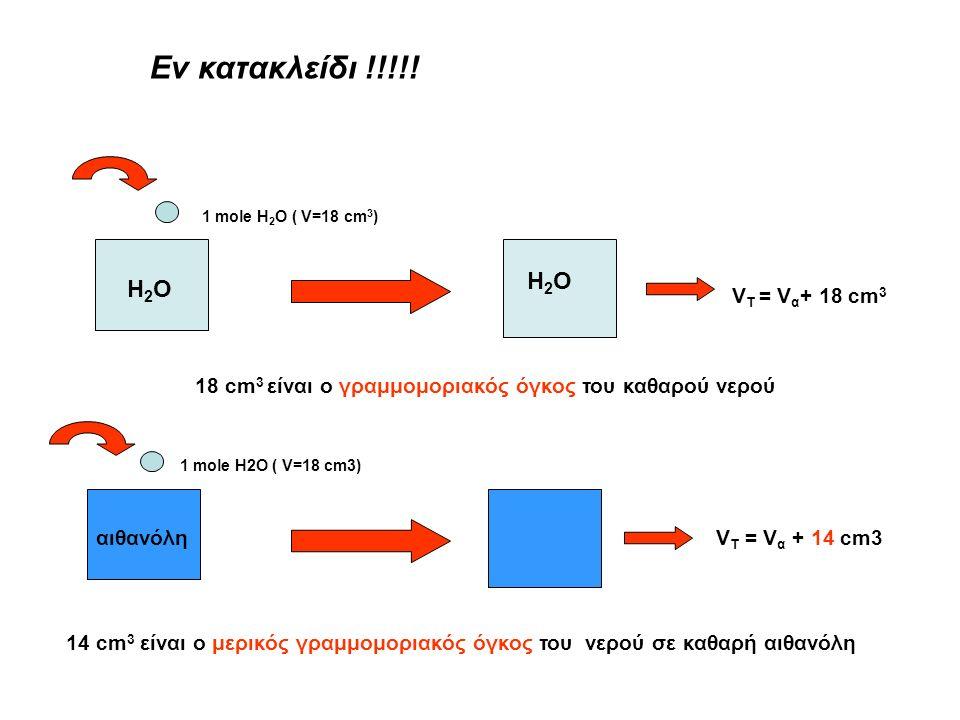 Η2ΟΗ2Ο 1 mole H 2 O ( V=18 cm 3 ) H2OH2O V Τ = V α + 18 cm 3 αιθανόλη 1 mole H2O ( V=18 cm3) V Τ = V α + 14 cm3 18 cm 3 είναι ο γραμμομοριακός όγκος του καθαρού νερού 14 cm 3 είναι ο μερικός γραμμομοριακός όγκος του νερού σε καθαρή αιθανόλη Εν κατακλείδι !!!!!