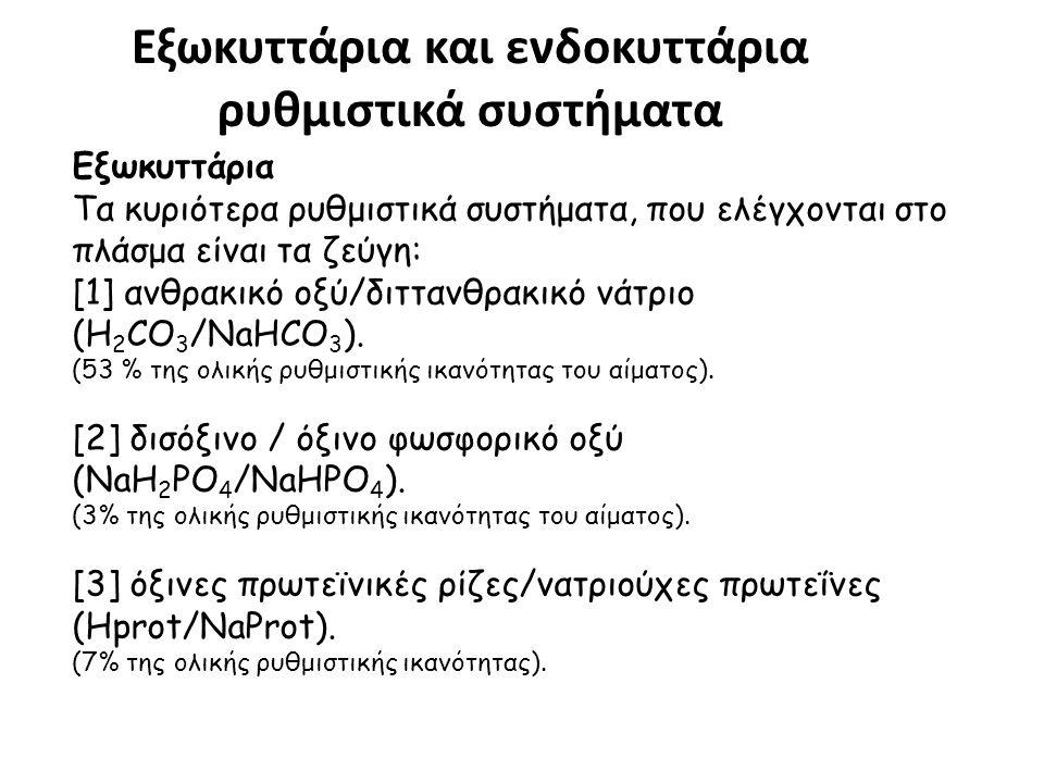 Εξωκυττάρια Τα κυριότερα ρυθμιστικά συστήματα, που ελέγχονται στο πλάσμα είναι τα ζεύγη: [1] ανθρακικό οξύ/διττανθρακικό νάτριο (Η 2 CO 3 /NaHCO 3 ).