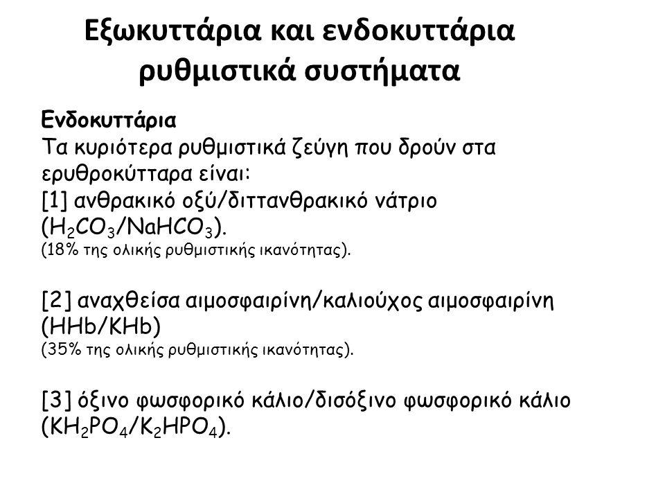 Ενδοκυττάρια Τα κυριότερα ρυθμιστικά ζεύγη που δρούν στα ερυθροκύτταρα είναι: [1] ανθρακικό οξύ/διττανθρακικό νάτριο (Η 2 CO 3 /NaHCO 3 ). (18% της ολ