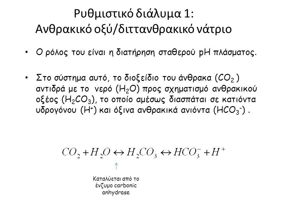 Ρυθμιστικό διάλυμα 1: Ανθρακικό οξύ/διττανθρακικό νάτριο Ο ρόλος του είναι η διατήρηση σταθερού pH πλάσματος. Στο σύστημα αυτό, το διοξείδιο του άνθρα