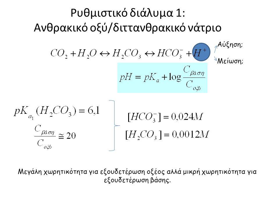 Ρυθμιστικό διάλυμα 1: Ανθρακικό οξύ/διττανθρακικό νάτριο Μεγάλη χωρητικότητα για εξουδετέρωση οξέος αλλά μικρή χωρητικότητα για εξουδετέρωση βάσης. Αύ