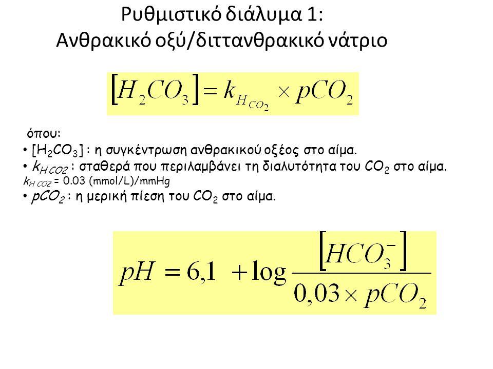 Ρυθμιστικό διάλυμα 1: Ανθρακικό οξύ/διττανθρακικό νάτριο όπου: [H 2 CO 3 ] : η συγκέντρωση ανθρακικού οξέος στο αίμα. k H CO2 : σταθερά που περιλαμβάν