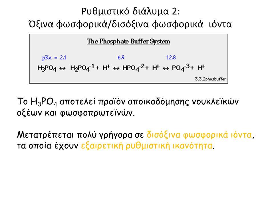 Ρυθμιστικό διάλυμα 2: Όξινα φωσφορικά/δισόξινα φωσφορικά ιόντα Το H 3 PO 4 αποτελεί προϊόν αποικοδόμησης νουκλεϊκών οξέων και φωσφοπρωτεϊνών. Μετατρέπ