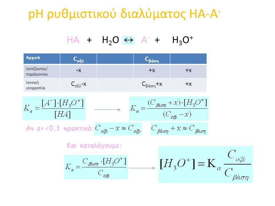 pH ρυθμιστικού διαλύματος HA-A - HA + Η 2 Ο A - + Η 3 Ο + Αρχικά C οξύ C βάση Ιοντίζονται/ παράγονται -x+x Ιοντική ισορροπία C οξύ -xC βάση +x+x Αν α<<0,1 πρακτικά: Και καταλήγουμε: