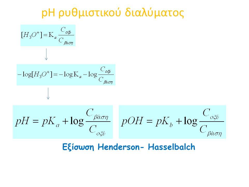 pH ρυθμιστικού διαλύματος Εξίσωση Henderson- Hasselbalch