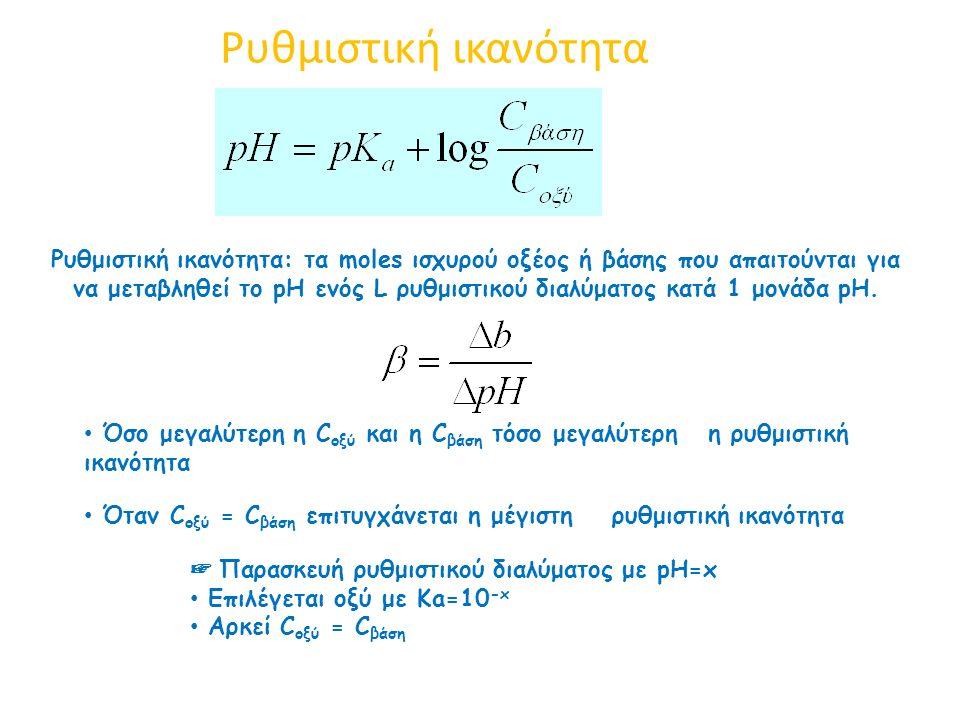 Ρυθμιστική ικανότητα Όσο μεγαλύτερη η C οξύ και η C βάση τόσο μεγαλύτερη η ρυθμιστική ικανότητα Όταν C οξύ = C βάση επιτυγχάνεται η μέγιστη ρυθμιστική ικανότητα ☞ Παρασκευή ρυθμιστικού διαλύματος με pH=x Επιλέγεται οξύ με Κa=10 -x Αρκεί C οξύ = C βάση Ρυθμιστική ικανότητα: τα moles ισχυρού οξέος ή βάσης που απαιτούνται για να μεταβληθεί το pH ενός L ρυθμιστικού διαλύματος κατά 1 μονάδα pH.
