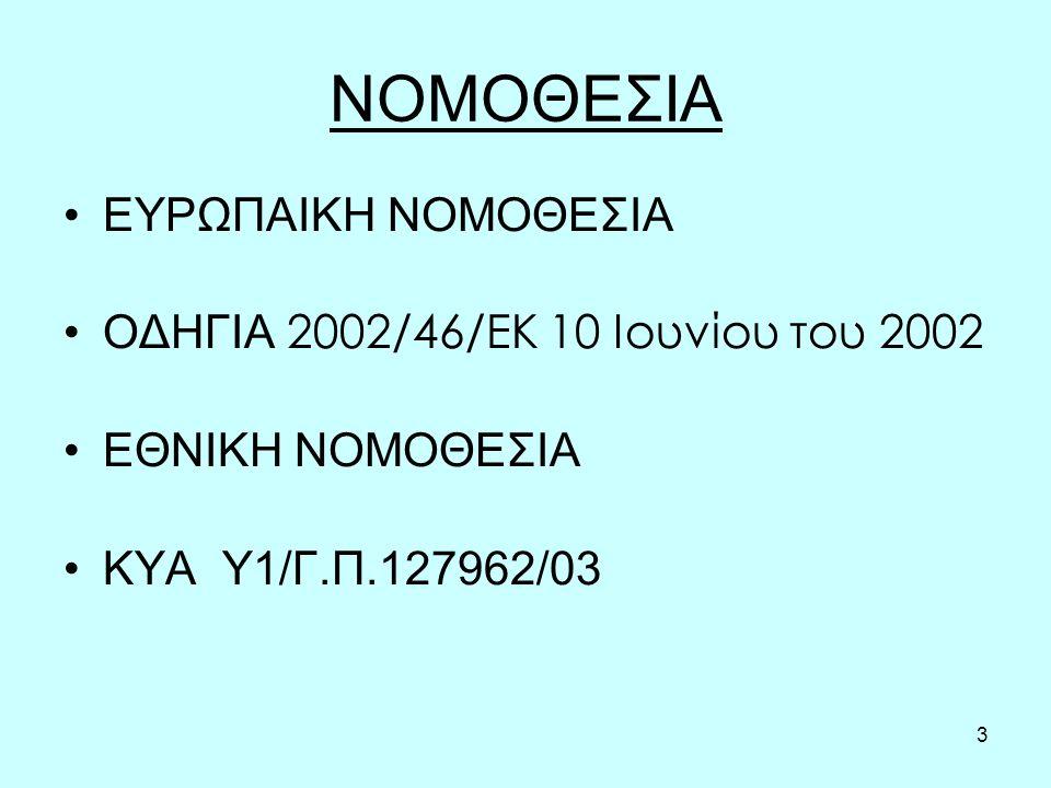 54 Cochrane Reviews π.χ.Bjelakovic G, Nikolova D, Gluud LL, Simonetti RG, Gluud C.