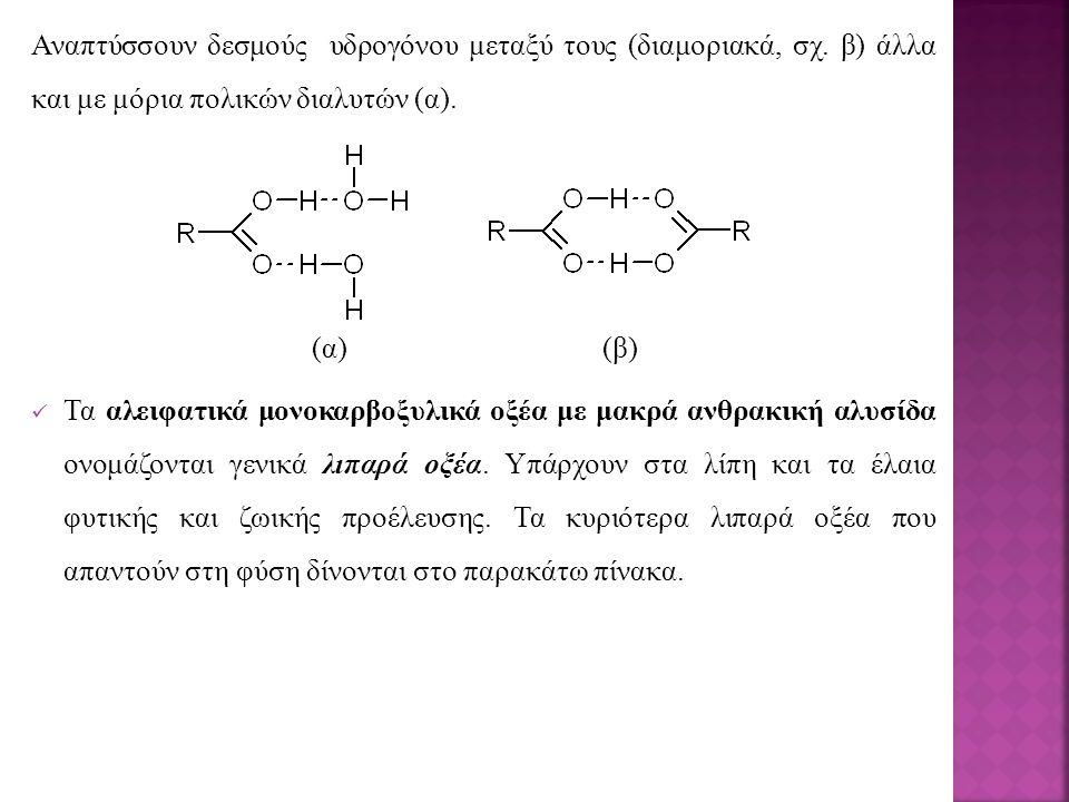 Αναπτύσσουν δεσμούς υδρογόνου μεταξύ τους (διαμοριακά, σχ. β) άλλα και με μόρια πολικών διαλυτών (α). (α) (β) Τα αλειφατικά μονοκαρβοξυλικά οξέα με μα