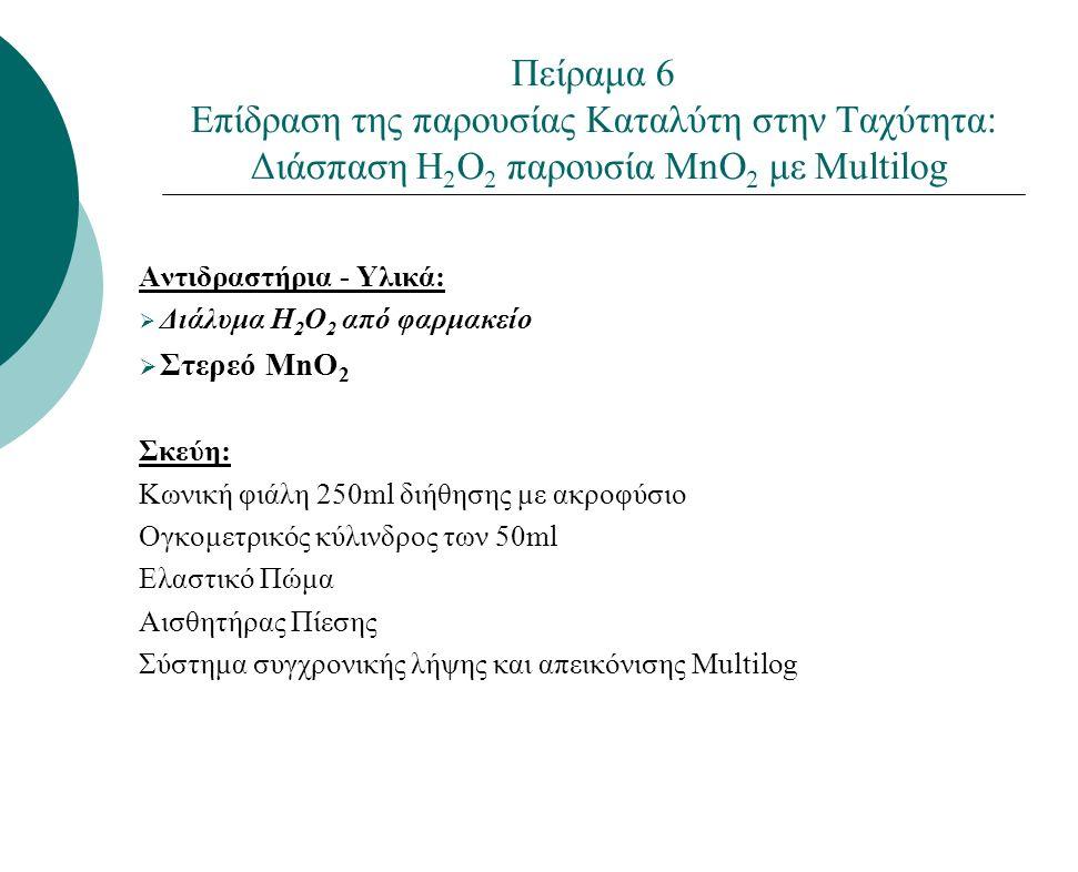 Πείραμα 6 Επίδραση της παρουσίας Καταλύτη στην Ταχύτητα: Διάσπαση Η 2 Ο 2 παρουσία MnO 2 με Multilog Αντιδραστήρια - Υλικά:  Διάλυμα Η 2 Ο 2 από φαρμακείο  Στερεό MnO 2 Σκεύη: Κωνική φιάλη 250ml διήθησης με ακροφύσιο Ογκομετρικός κύλινδρος των 50ml Ελαστικό Πώμα Αισθητήρας Πίεσης Σύστημα συγχρονικής λήψης και απεικόνισης Multilog