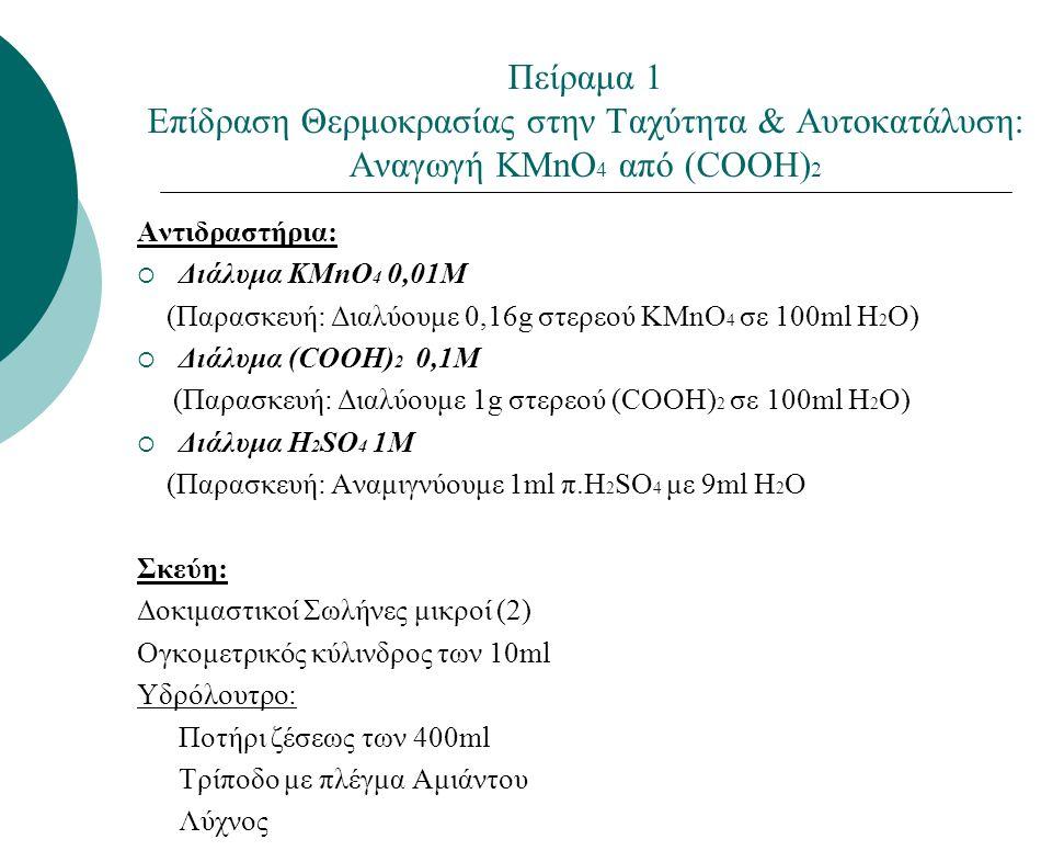 Πείραμα 1 Επίδραση Θερμοκρασίας στην Ταχύτητα & Αυτοκατάλυση: Αναγωγή KMnO 4 από (COOH) 2 Αντιδραστήρια:  Διάλυμα KMnO 4 0,01Μ (Παρασκευή: Διαλύουμε 0,16g στερεού KMnO 4 σε 100ml Η 2 Ο)  Διάλυμα (COOH) 2 0,1Μ (Παρασκευή: Διαλύουμε 1g στερεού (COOH) 2 σε 100ml Η 2 Ο)  Διάλυμα H 2 SO 4 1M (Παρασκευή: Αναμιγνύουμε 1ml π.H 2 SO 4 με 9ml Η 2 Ο Σκεύη: Δοκιμαστικοί Σωλήνες μικροί (2) Ογκομετρικός κύλινδρος των 10ml Υδρόλουτρο: Ποτήρι ζέσεως των 400ml Τρίποδο με πλέγμα Αμιάντου Λύχνος