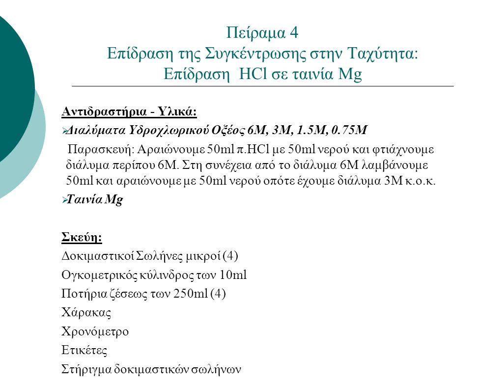 Πείραμα 4 Επίδραση της Συγκέντρωσης στην Ταχύτητα: Επίδραση HCl σε ταινία Mg Αντιδραστήρια - Υλικά:  Διαλύματα Υδροχλωρικού Οξέος 6Μ, 3Μ, 1.5Μ, 0.75Μ Παρασκευή: Αραιώνουμε 50ml π.HCl με 50ml νερού και φτιάχνουμε διάλυμα περίπου 6Μ.