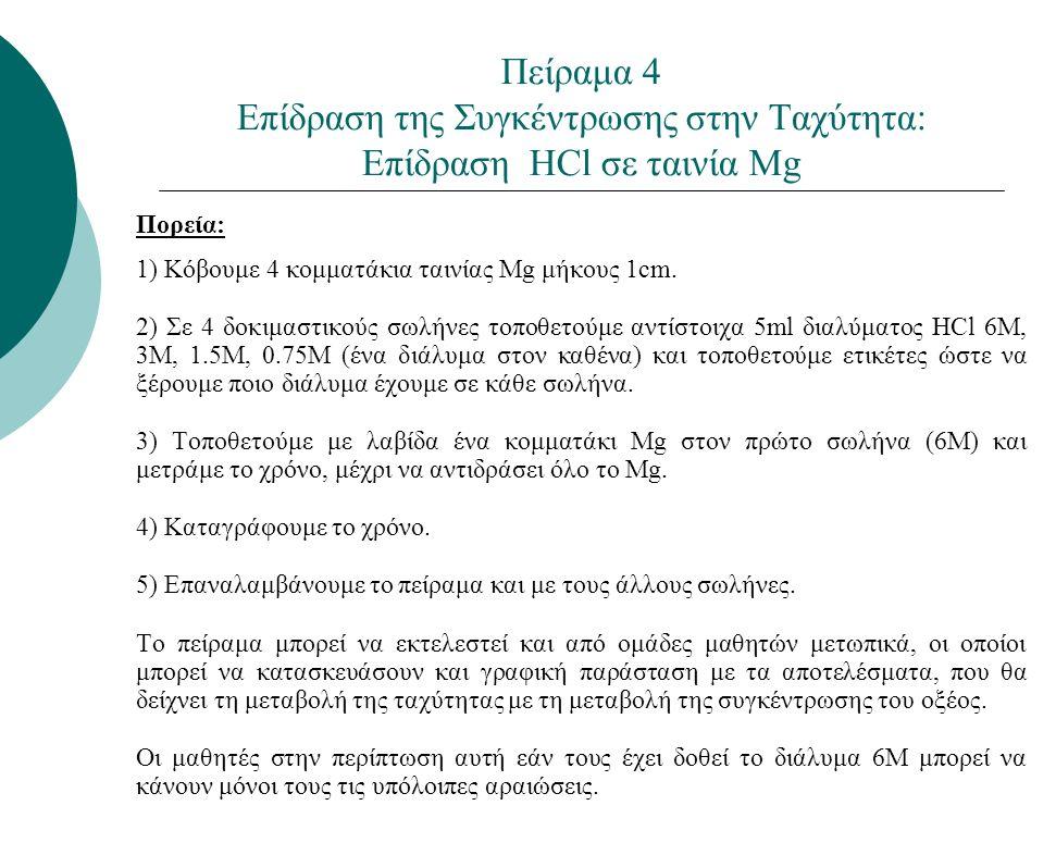 Πείραμα 4 Επίδραση της Συγκέντρωσης στην Ταχύτητα: Επίδραση HCl σε ταινία Mg Πορεία: 1) Κόβουμε 4 κομματάκια ταινίας Mg μήκους 1cm.