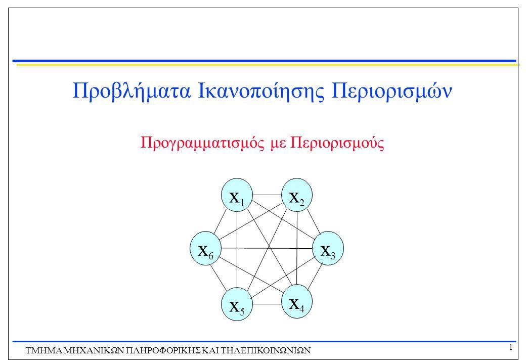 1 ΤΜΗΜΑ ΜHXANIKΩΝ ΠΛΗΡΟΦΟΡΙΚΗΣ ΚΑΙ ΤΗΛΕΠΙΚΟΙΝΩΝΙΩΝ Προβλήματα Ικανοποίησης Περιορισμών Προγραμματισμός με Περιορισμούς x5x5 x6x6 x1x1 x2x2 x3x3 x4x4