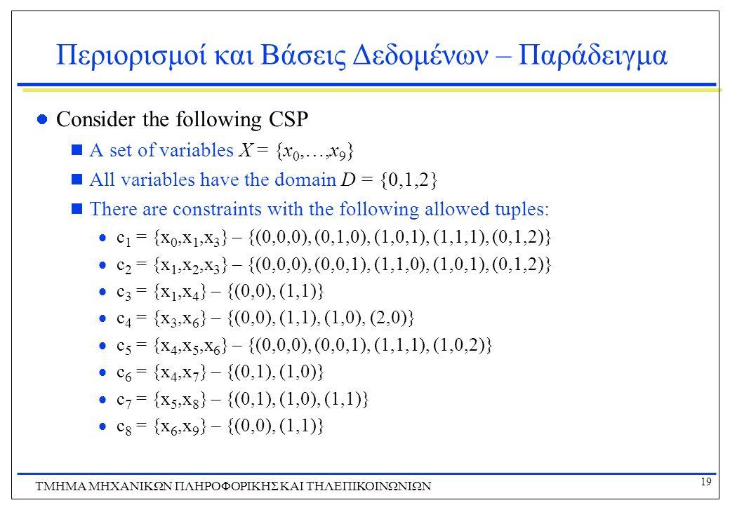 19 ΤΜΗΜΑ ΜHXANIKΩΝ ΠΛΗΡΟΦΟΡΙΚΗΣ ΚΑΙ ΤΗΛΕΠΙΚΟΙΝΩΝΙΩΝ Περιορισμοί και Βάσεις Δεδομένων – Παράδειγμα Consider the following CSP  A set of variables X =