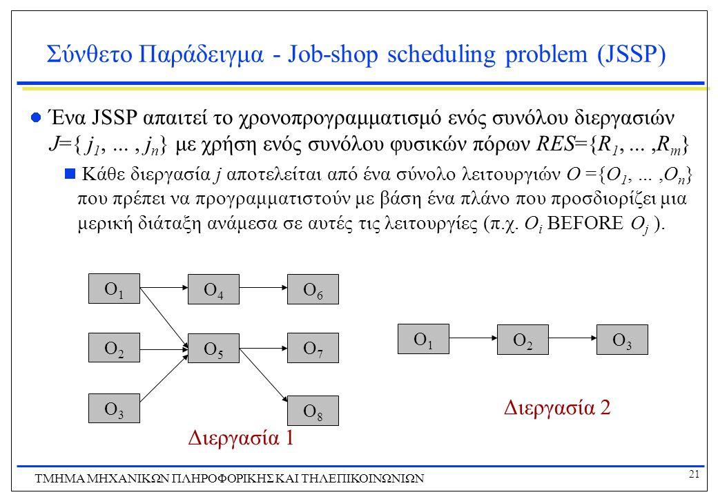 21 ΤΜΗΜΑ ΜHXANIKΩΝ ΠΛΗΡΟΦΟΡΙΚΗΣ ΚΑΙ ΤΗΛΕΠΙΚΟΙΝΩΝΙΩΝ Σύνθετο Παράδειγμα - Job-shop scheduling problem (JSSP) Ένα JSSP απαιτεί το χρονοπρογραμματισμό εν