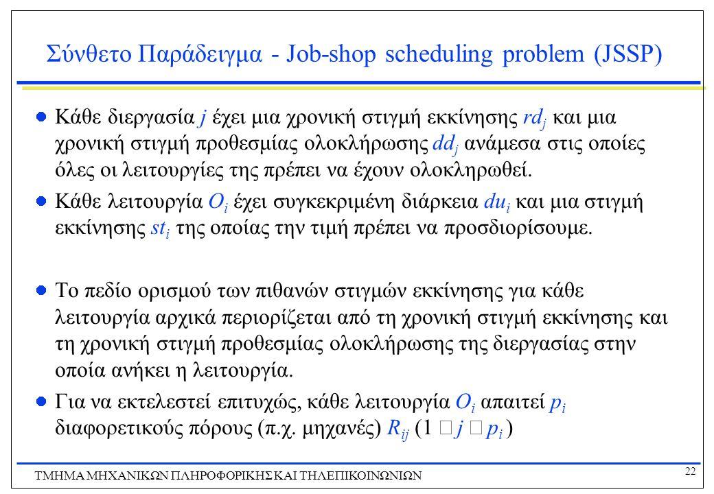 22 ΤΜΗΜΑ ΜHXANIKΩΝ ΠΛΗΡΟΦΟΡΙΚΗΣ ΚΑΙ ΤΗΛΕΠΙΚΟΙΝΩΝΙΩΝ Σύνθετο Παράδειγμα - Job-shop scheduling problem (JSSP) Κάθε διεργασία j έχει μια χρονική στιγμή ε