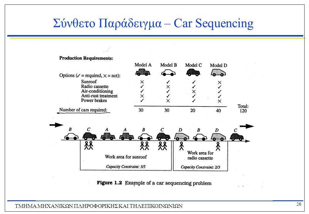 26 ΤΜΗΜΑ ΜHXANIKΩΝ ΠΛΗΡΟΦΟΡΙΚΗΣ ΚΑΙ ΤΗΛΕΠΙΚΟΙΝΩΝΙΩΝ Σύνθετο Παράδειγμα – Car Sequencing