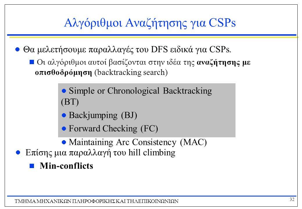 32 ΤΜΗΜΑ ΜHXANIKΩΝ ΠΛΗΡΟΦΟΡΙΚΗΣ ΚΑΙ ΤΗΛΕΠΙΚΟΙΝΩΝΙΩΝ Αλγόριθμοι Αναζήτησης για CSPs Θα μελετήσουμε παραλλαγές του DFS ειδικά για CSPs.  Οι αλγόριθμοι