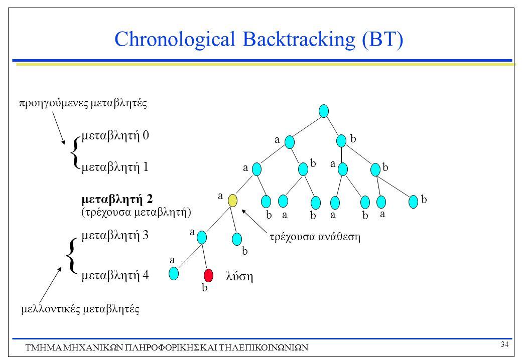 34 ΤΜΗΜΑ ΜHXANIKΩΝ ΠΛΗΡΟΦΟΡΙΚΗΣ ΚΑΙ ΤΗΛΕΠΙΚΟΙΝΩΝΙΩΝ Chronological Backtracking (ΒΤ) λύση μεταβλητή 0 μεταβλητή 1 μεταβλητή 2 (τρέχουσα μεταβλητή) μετα