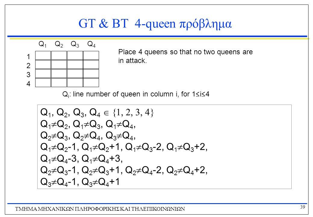 39 ΤΜΗΜΑ ΜHXANIKΩΝ ΠΛΗΡΟΦΟΡΙΚΗΣ ΚΑΙ ΤΗΛΕΠΙΚΟΙΝΩΝΙΩΝ GT & BT 4-queen πρόβλημα Place 4 queens so that no two queens are in attack. 1 2 3 4 Q1Q1 Q2Q2 Q3Q
