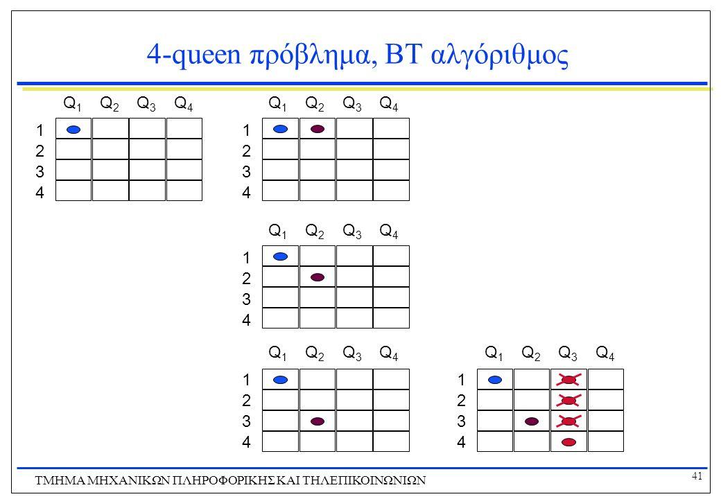 41 ΤΜΗΜΑ ΜHXANIKΩΝ ΠΛΗΡΟΦΟΡΙΚΗΣ ΚΑΙ ΤΗΛΕΠΙΚΟΙΝΩΝΙΩΝ 4-queen πρόβλημα, BT αλγόριθμος 1 2 3 4 Q1Q1 Q2Q2 Q3Q3 Q4Q4 1 2 3 4 Q1Q1 Q2Q2 Q3Q3 Q4Q4 1 2 3 4 Q1