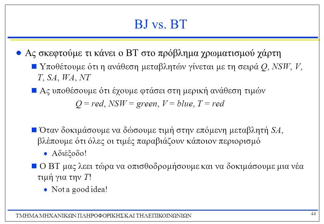 44 ΤΜΗΜΑ ΜHXANIKΩΝ ΠΛΗΡΟΦΟΡΙΚΗΣ ΚΑΙ ΤΗΛΕΠΙΚΟΙΝΩΝΙΩΝ BJ vs. BT Ας σκεφτούμε τι κάνει ο ΒΤ στο πρόβλημα χρωματισμού χάρτη  Υποθέτουμε ότι η ανάθεση μετ
