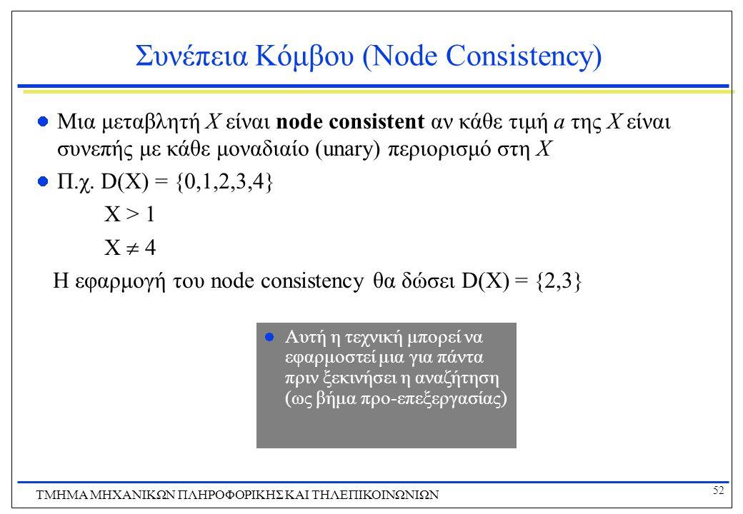 52 ΤΜΗΜΑ ΜHXANIKΩΝ ΠΛΗΡΟΦΟΡΙΚΗΣ ΚΑΙ ΤΗΛΕΠΙΚΟΙΝΩΝΙΩΝ Συνέπεια Κόμβου (Node Consistency) Μια μεταβλητή X είναι node consistent αν κάθε τιμή a της Χ είνα