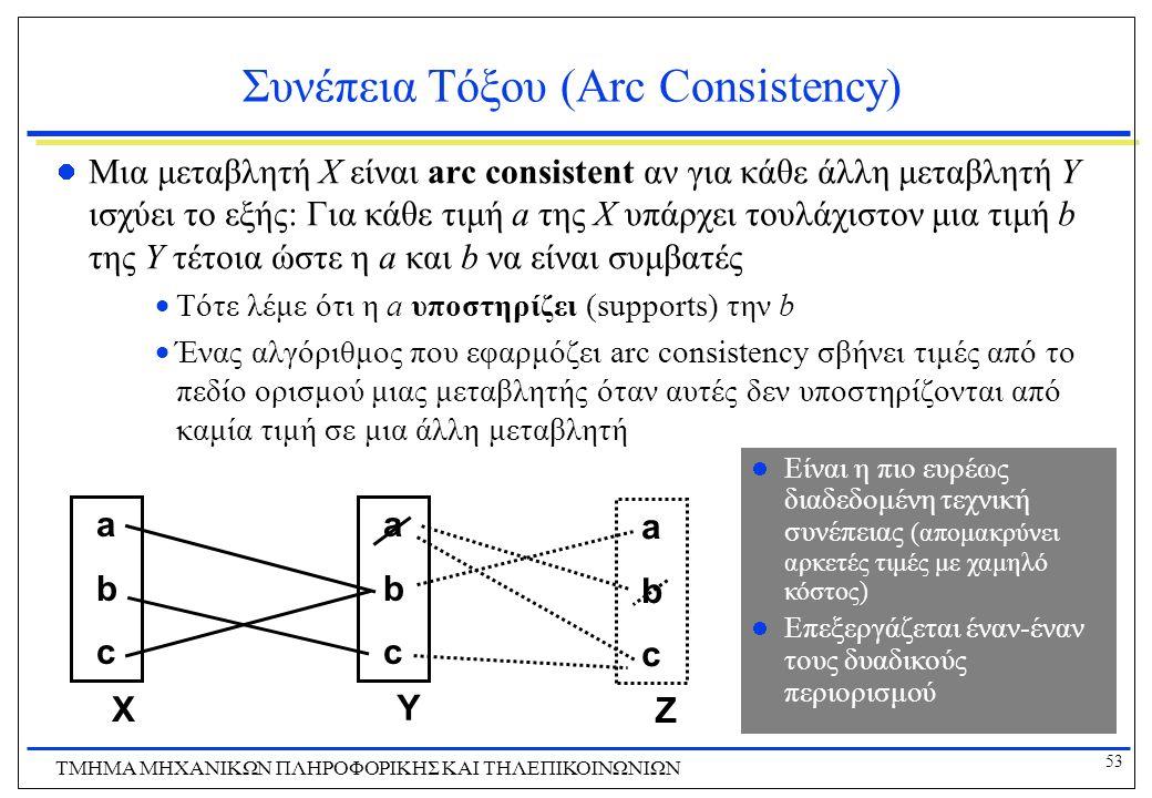 53 ΤΜΗΜΑ ΜHXANIKΩΝ ΠΛΗΡΟΦΟΡΙΚΗΣ ΚΑΙ ΤΗΛΕΠΙΚΟΙΝΩΝΙΩΝ Συνέπεια Τόξου (Arc Consistency) Μια μεταβλητή X είναι arc consistent αν για κάθε άλλη μεταβλητή Y