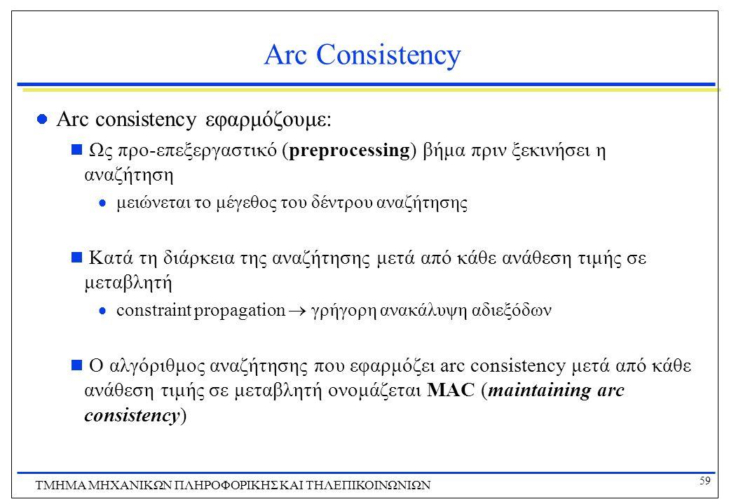 59 ΤΜΗΜΑ ΜHXANIKΩΝ ΠΛΗΡΟΦΟΡΙΚΗΣ ΚΑΙ ΤΗΛΕΠΙΚΟΙΝΩΝΙΩΝ Arc Consistency Arc consistency εφαρμόζουμε:  Ως προ-επεξεργαστικό (preprocessing) βήμα πριν ξεκι