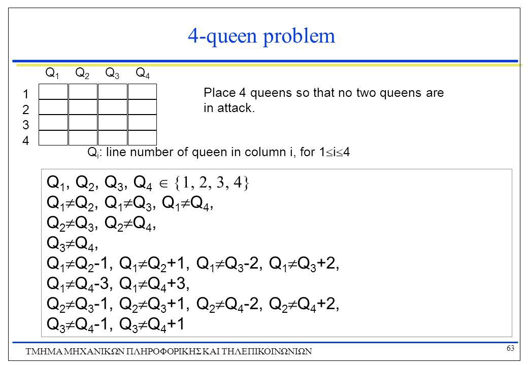63 ΤΜΗΜΑ ΜHXANIKΩΝ ΠΛΗΡΟΦΟΡΙΚΗΣ ΚΑΙ ΤΗΛΕΠΙΚΟΙΝΩΝΙΩΝ 4-queen problem Place 4 queens so that no two queens are in attack. 1 2 3 4 Q1Q1 Q2Q2 Q3Q3 Q4Q4 Q