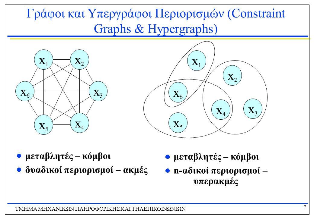 7 ΤΜΗΜΑ ΜHXANIKΩΝ ΠΛΗΡΟΦΟΡΙΚΗΣ ΚΑΙ ΤΗΛΕΠΙΚΟΙΝΩΝΙΩΝ Γράφοι και Υπεργράφοι Περιορισμών (Constraint Graphs & Hypergraphs) x5x5 x6x6 x1x1 x2x2 x3x3 x4x4 μ