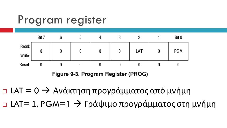 Program register  LAT = 0  Ανάκτηση προγράμματος από μνήμη  LAT= 1, PGM=1  Γράψιμο προγράμματος στη μνήμη
