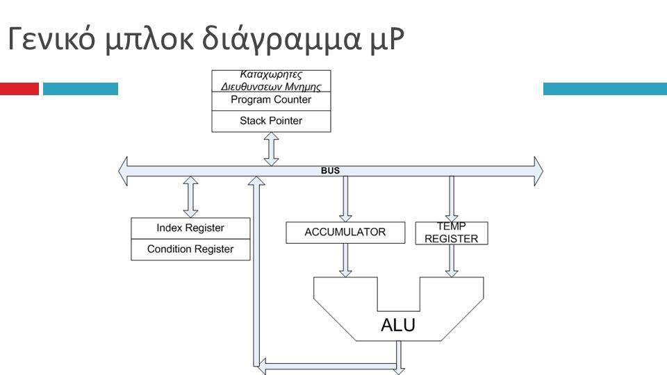 Γενικό μπλοκ διάγραμμα μ P
