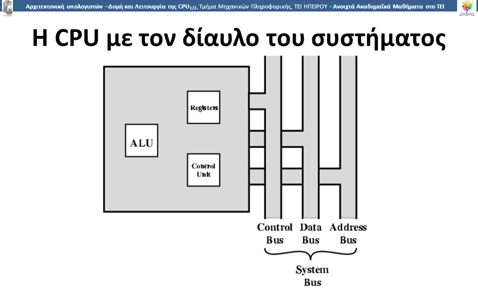 2727 Αρχιτεκτονική υπολογιστών –Δομή και Λειτουργία της CPU 1/2, Τμήμα Μηχανικών Πληροφορικής, ΤΕΙ ΗΠΕΙΡΟΥ - Ανοιχτά Ακαδημαϊκά Μαθήματα στο ΤΕΙ Ηπείρου Ροή δεδομένων (Εκτέλεση) Μπορεί να πάρει πολλές μορφές Εξαρτάται από την εντολή που εκτελείται Μπορεί να περιλαμβάνει  Ανάγνωση / εγγραφή μνήμης  Λειτουργία I/O  Λειτουργίες μεταφορά σε καταχωρητές  ALU Λειτουργίες