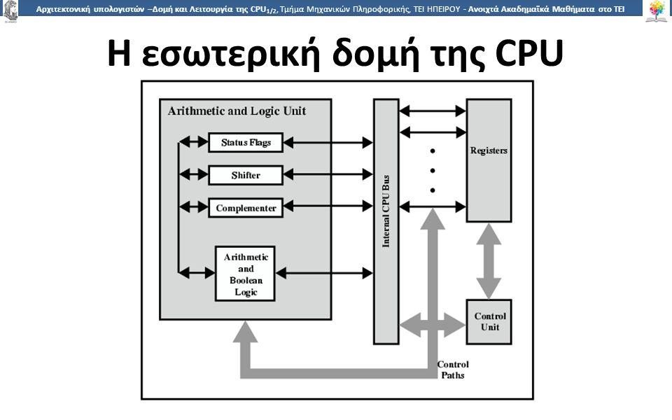 1818 Αρχιτεκτονική υπολογιστών –Δομή και Λειτουργία της CPU 1/2, Τμήμα Μηχανικών Πληροφορικής, ΤΕΙ ΗΠΕΙΡΟΥ - Ανοιχτά Ακαδημαϊκά Μαθήματα στο ΤΕΙ Ηπείρου Άλλοι Καταχωρητές Μπορεί να υπάρχουν καταχωρητές που «δείχνουν» σε:  Επεξεργασία τμημάτων ελέγχου (δες O/S)  Διανύσματα διακοπών (δες O/S) Ο σχεδιασμός της CPU και του λειτουργικού συστήματος είναι στενά συνδεδεμένοι