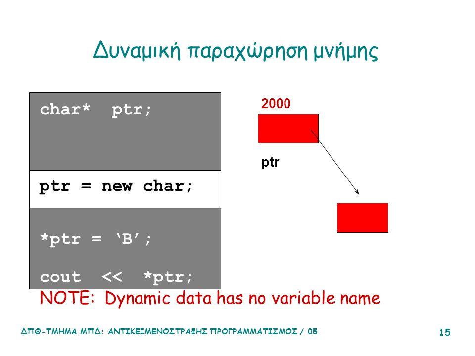 ΔΠΘ-ΤΜΗΜΑ ΜΠΔ: ΑΝΤΙΚΕΙΜΕΝΟΣΤΡΑΦΗΣ ΠΡΟΓΡΑΜΜΑΤΙΣΜΟΣ / 05 15 Δυναμική παραχώρηση μνήμης char* ptr; ptr = new char; *ptr = 'B'; cout << *ptr; NOTE: Dynamic data has no variable name 2000 ptr