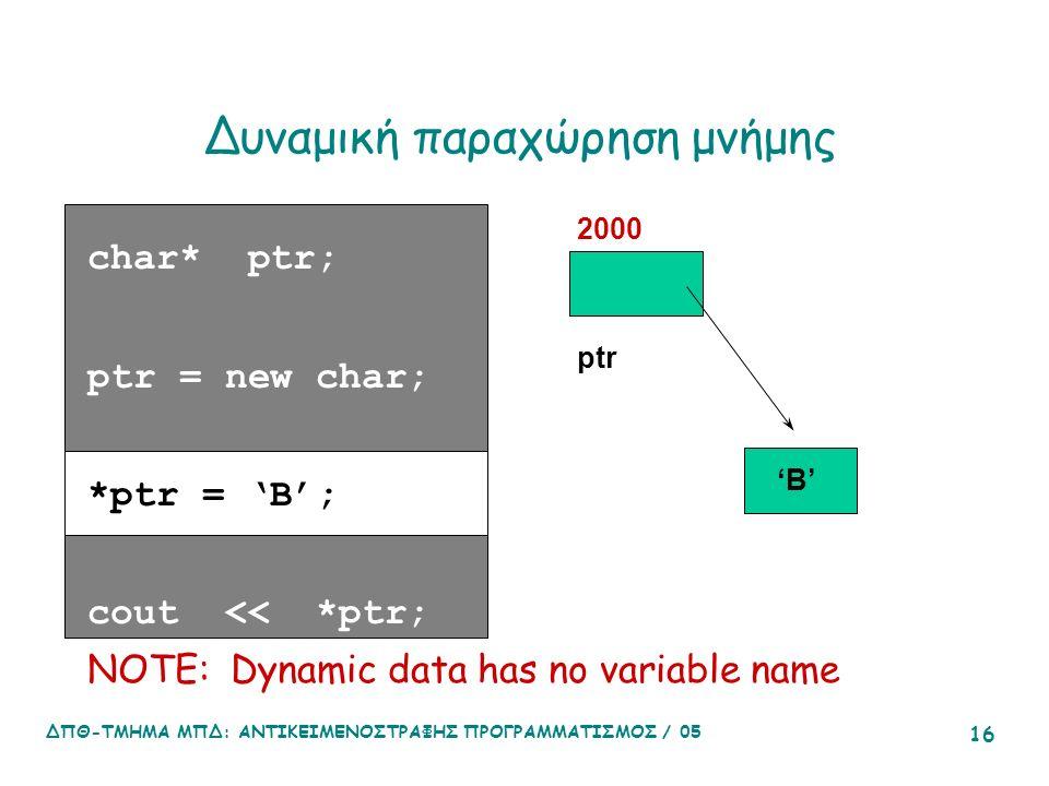 ΔΠΘ-ΤΜΗΜΑ ΜΠΔ: ΑΝΤΙΚΕΙΜΕΝΟΣΤΡΑΦΗΣ ΠΡΟΓΡΑΜΜΑΤΙΣΜΟΣ / 05 16 Δυναμική παραχώρηση μνήμης char* ptr; ptr = new char; *ptr = 'B'; cout << *ptr; NOTE: Dynamic data has no variable name 2000 ptr 'B'