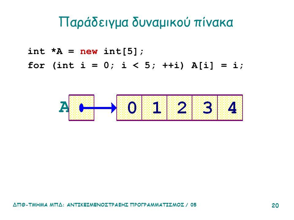 ΔΠΘ-ΤΜΗΜΑ ΜΠΔ: ΑΝΤΙΚΕΙΜΕΝΟΣΤΡΑΦΗΣ ΠΡΟΓΡΑΜΜΑΤΙΣΜΟΣ / 05 20 Παράδειγμα δυναμικού πίνακα int *A = new int[5]; for (int i = 0; i < 5; ++i) A[i] = i;