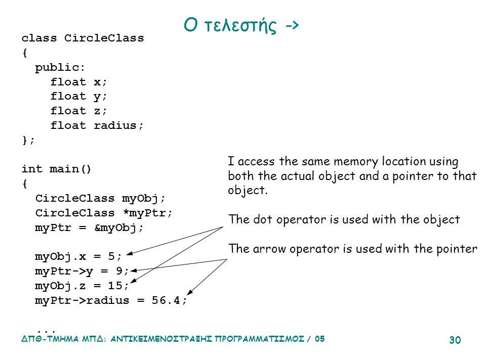 ΔΠΘ-ΤΜΗΜΑ ΜΠΔ: ΑΝΤΙΚΕΙΜΕΝΟΣΤΡΑΦΗΣ ΠΡΟΓΡΑΜΜΑΤΙΣΜΟΣ / 05 30 Ο τελεστής -> class CircleClass { public: float x; float y; float z; float radius; }; int main() { CircleClass myObj; CircleClass *myPtr; myPtr = &myObj; myObj.x = 5; myPtr->y = 9; myObj.z = 15; myPtr->radius = 56.4;...
