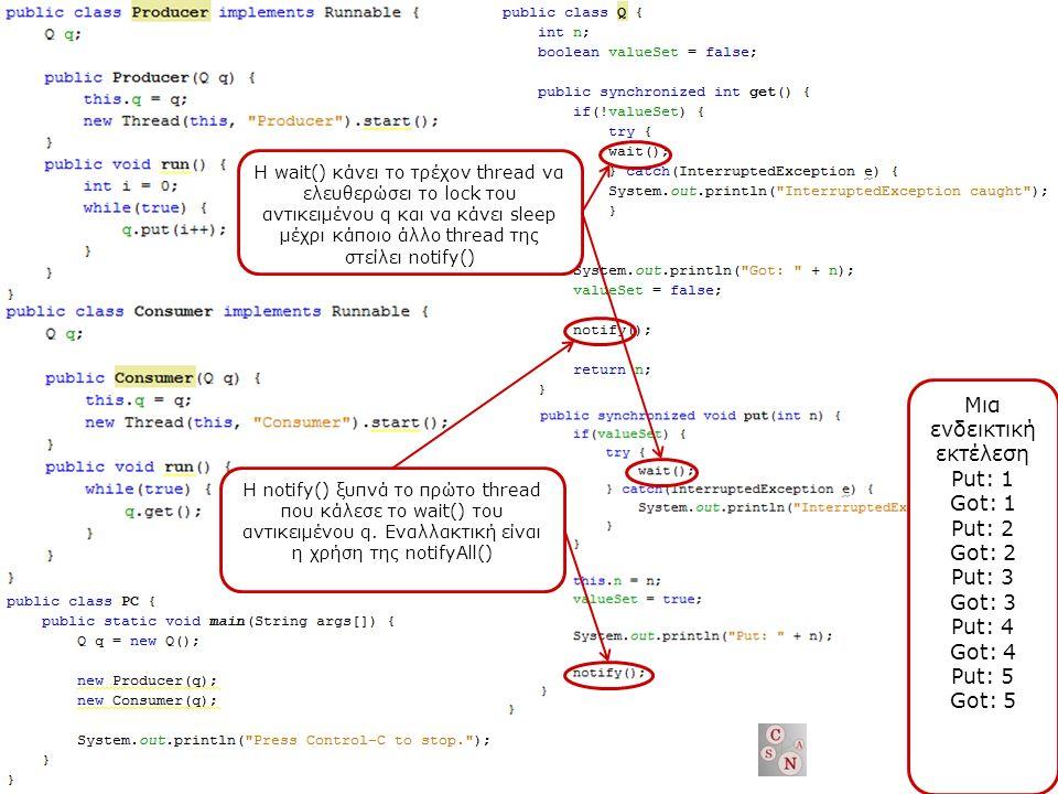 Μια ενδεικτική εκτέλεση Put: 1 Got: 1 Put: 2 Got: 2 Put: 3 Got: 3 Put: 4 Got: 4 Put: 5 Got: 5 H wait() κάνει το τρέχον thread να ελευθερώσει το lock του αντικειμένου q και να κάνει sleep μέχρι κάποιο άλλο thread της στείλει notify() Η notify() ξυπνά το πρώτο thread που κάλεσε το wait() του αντικειμένου q.