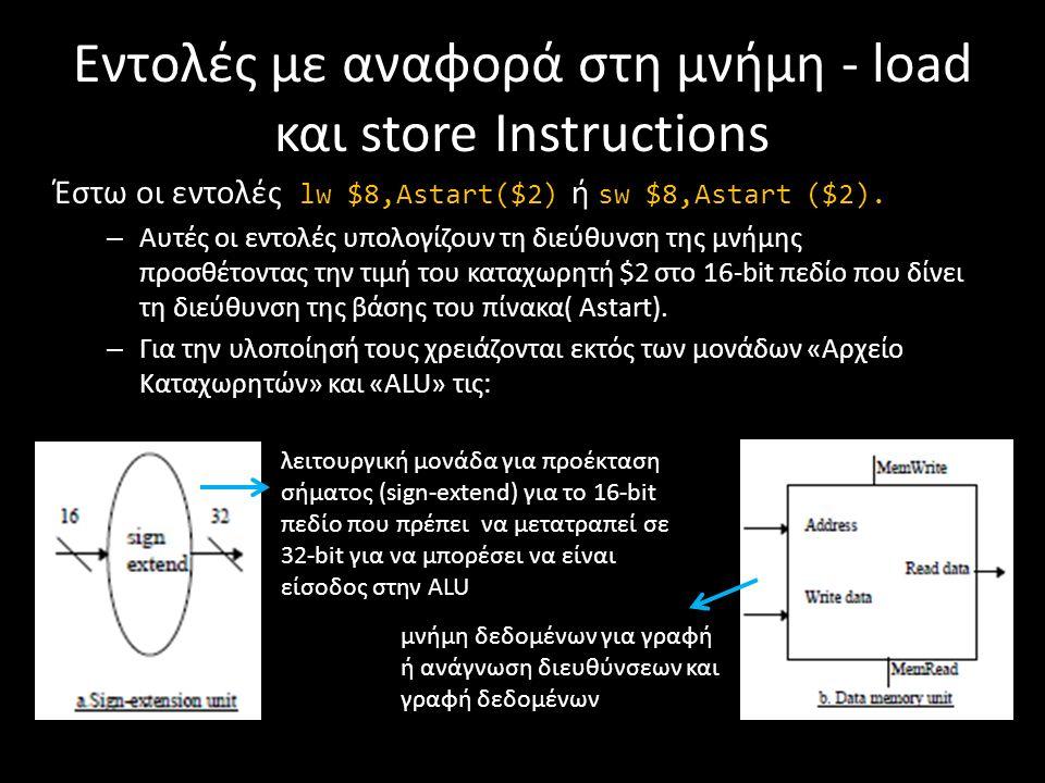 Εντολές με αναφορά στη μνήμη - load και store Instructions Έστω οι εντολές lw $8,Astart($2) ή sw $8,Astart ($2). – Αυτές οι εντολές υπολογίζουν τη διε