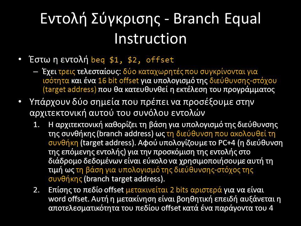 Εντολή Σύγκρισης - Branch Equal Instruction Έστω η εντολή beq $1, $2, offset – Έχει τρεις τελεσταίους: δύο καταχωρητές που συγκρίνονται για ισότητα και ένα 16 bit offset για υπολογισμό της διεύθυνσης-στόχου (target address) που θα κατευθυνθεί η εκτέλεση του προγράμματος Υπάρχουν δύο σημεία που πρέπει να προσέξουμε στην αρχιτεκτονική αυτού του συνόλου εντολών 1.Η αρχιτεκτονική καθορίζει τη βάση για υπολογισμό της διεύθυνσης της συνθήκης (branch address) ως τη διεύθυνση που ακολουθεί τη συνθήκη (target address).