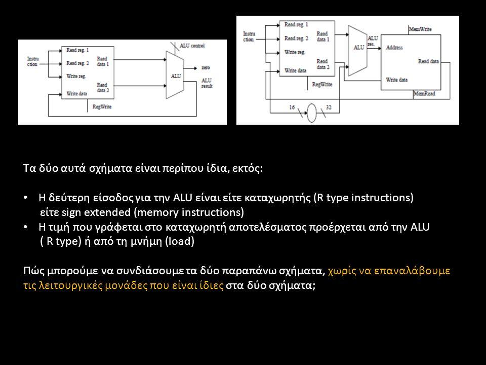 Τα δύο αυτά σχήματα είναι περίπου ίδια, εκτός: Η δεύτερη είσοδος για την ALU είναι είτε καταχωρητής (R type instructions) είτε sign extended (memory instructions) H τιμή που γράφεται στο καταχωρητή αποτελέσματος προέρχεται από την ALU ( R type) ή από τη μνήμη (load) Πώς μπορούμε να συνδιάσουμε τα δύο παραπάνω σχήματα, χωρίς να επαναλάβουμε τις λειτουργικές μονάδες που είναι ίδιες στα δύο σχήματα;
