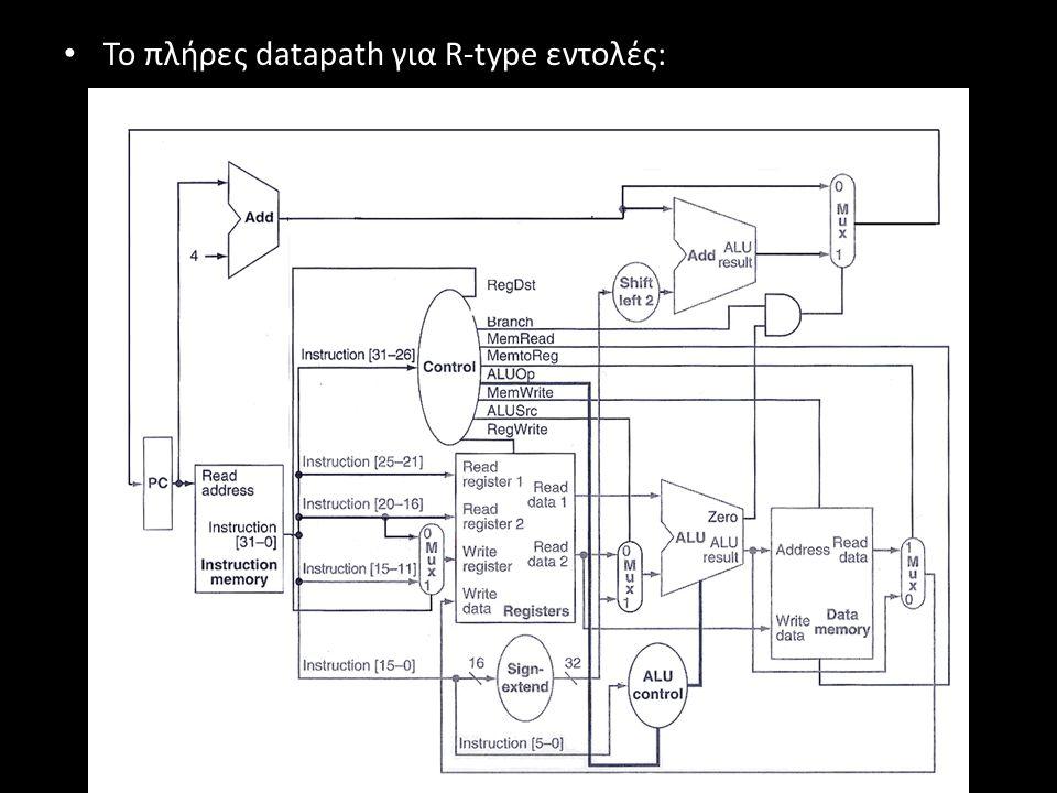 Το πλήρες datapath για R-type εντολές: