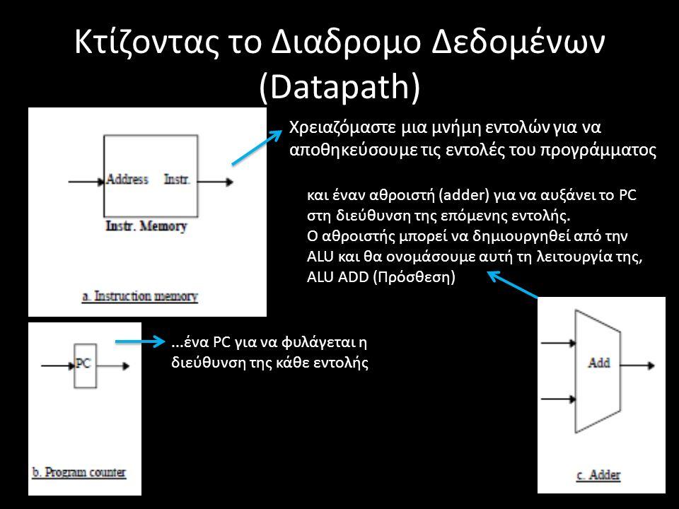 Κτίζοντας το Διαδρομο Δεδομένων (Datapath) Χρειαζόμαστε μια μνήμη εντολών για να αποθηκεύσουμε τις εντολές του προγράμματος...ένα PC για να φυλάγεται η διεύθυνση της κάθε εντολής και έναν αθροιστή (adder) για να αυξάνει το PC στη διεύθυνση της επόμενης εντολής.