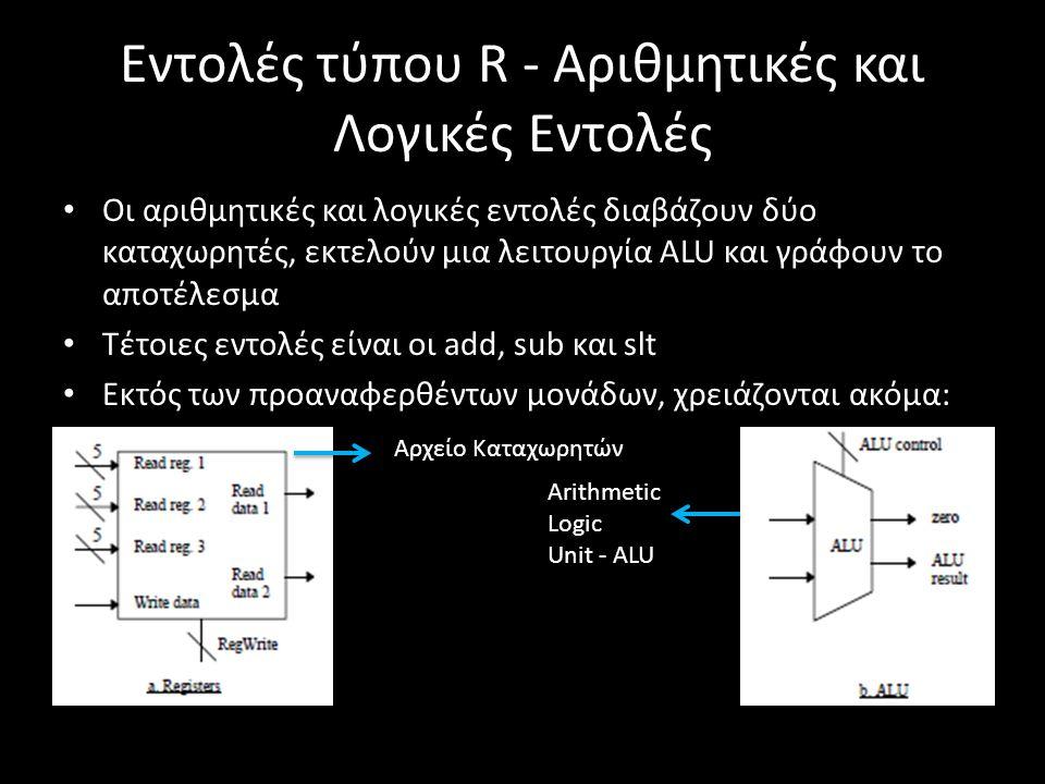 Εντολές τύπου R - Αριθμητικές και Λογικές Εντολές Οι αριθμητικές και λογικές εντολές διαβάζουν δύο καταχωρητές, εκτελούν μια λειτουργία ALU και γράφουν το αποτέλεσμα Tέτοιες εντολές είναι οι add, sub και slt Εκτός των προαναφερθέντων μονάδων, χρειάζονται ακόμα: Αρχείο Καταχωρητών Arithmetic Logic Unit - ALU